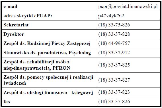 Niezbędne numery telefonów w PCPR w Limanowej